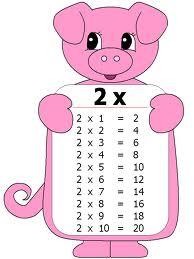tabla del 2_1ª