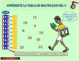 tabla del 4_bis
