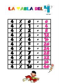 tabla del 4_tri