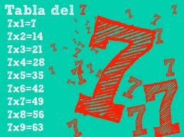 tabladel 7