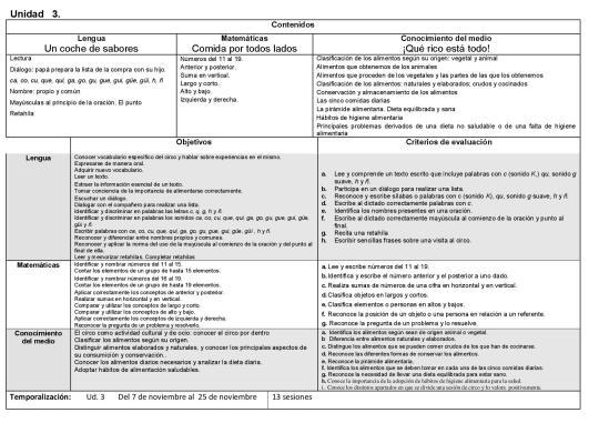 Programación conjunta tema 3-page-001