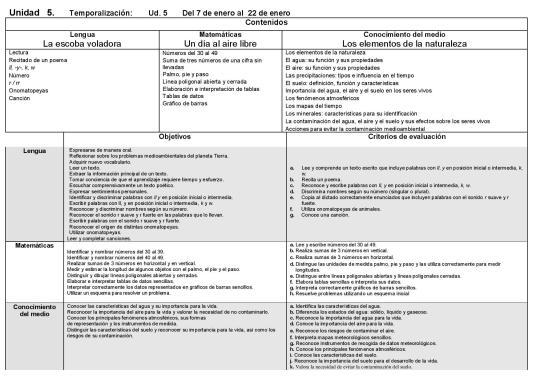 Programación conjunta tema 5-page-001