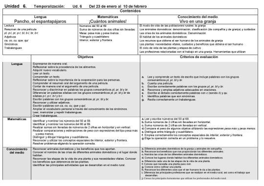 Programación conjunta tema 6-page-001