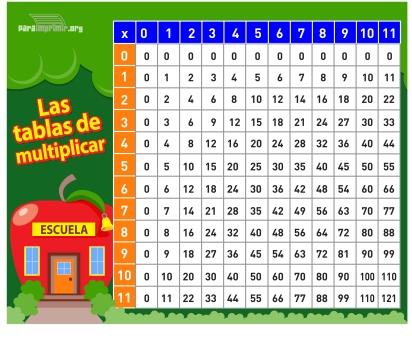 Tablas-de-Multiplicar-para-imprimir1